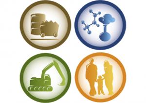 fourprinciplessustainability