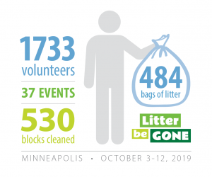 LitterBeGone2019_results